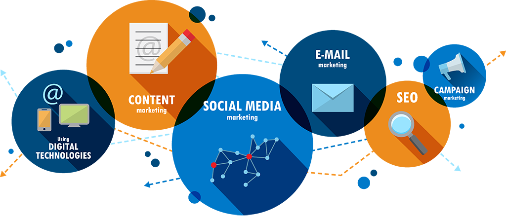 digital-marketing-services-by-cpc